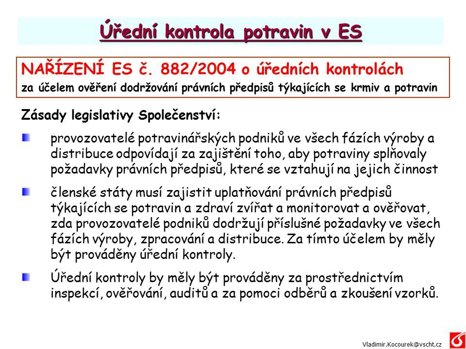 Úřední kontrola potravin v ES Výklad některých pojmů (Nař.