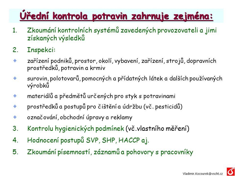 Úřední kontrola potravin v ČR Zák.č. 110/97 Sb.