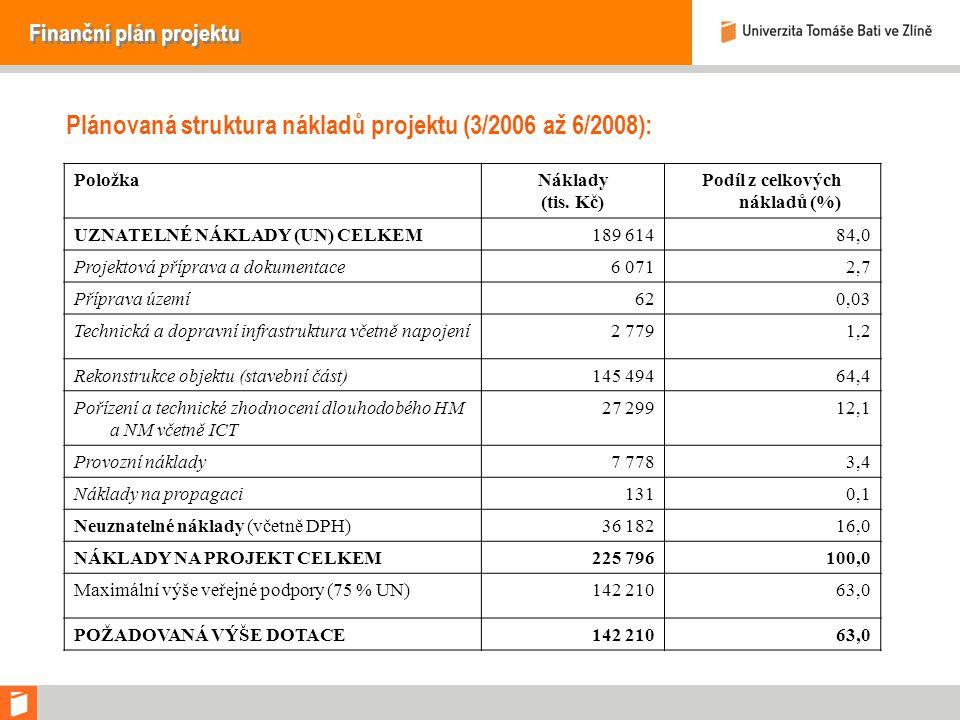 Finanční plán projektu Plánovaná struktura nákladů projektu (3/2006 až 6/2008): PoložkaNáklady (tis.