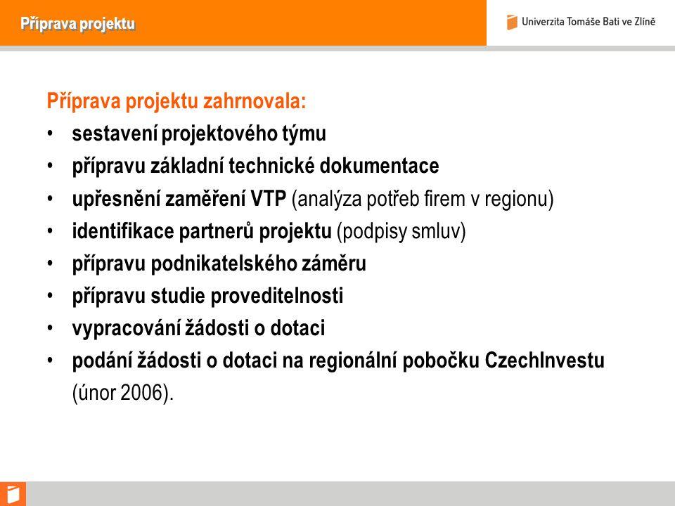 Příprava projektu Příprava projektu zahrnovala: sestavení projektového týmu přípravu základní technické dokumentace upřesnění zaměření VTP (analýza potřeb firem v regionu) identifikace partnerů projektu (podpisy smluv) přípravu podnikatelského záměru přípravu studie proveditelnosti vypracování žádosti o dotaci podání žádosti o dotaci na regionální pobočku CzechInvestu (únor 2006).
