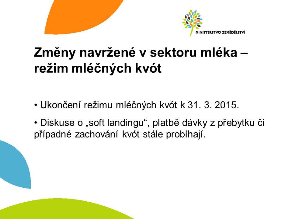 Změny navržené v sektoru mléka – režim mléčných kvót Ukončení režimu mléčných kvót k 31.
