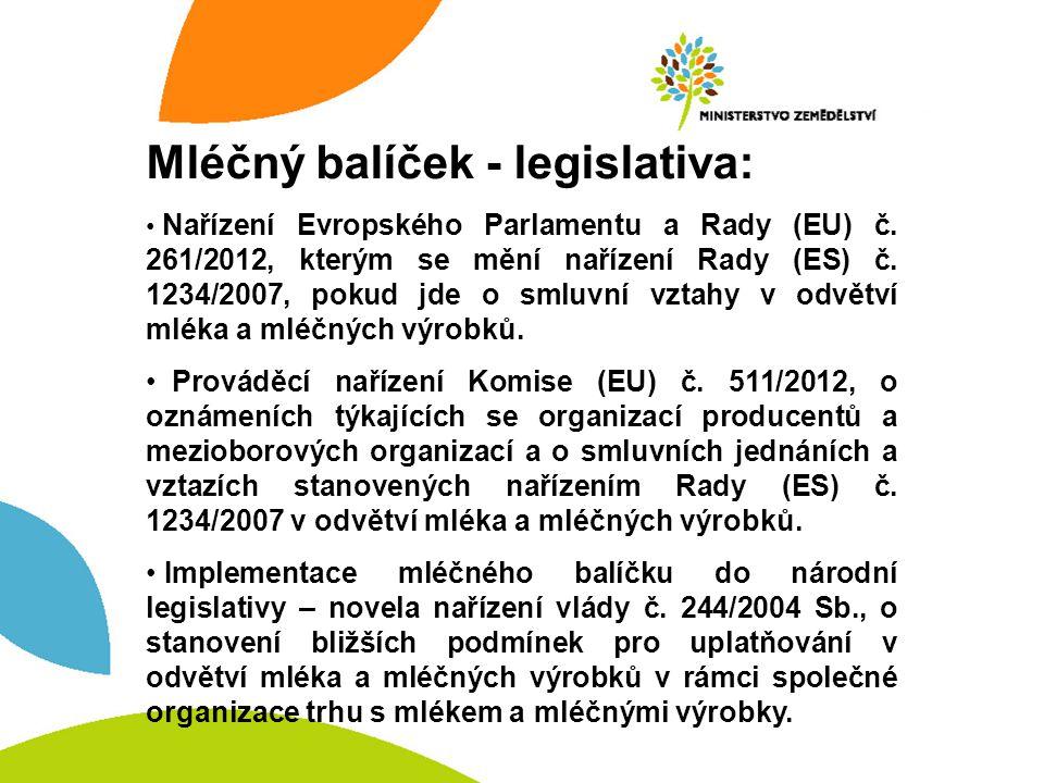 Mléčný balíček - legislativa: Nařízení Evropského Parlamentu a Rady (EU) č.