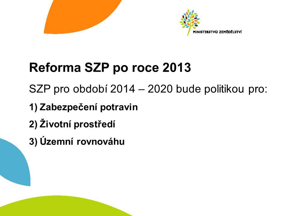 Reforma SZP po roce 2013 SZP pro období 2014 – 2020 bude politikou pro: 1)Zabezpečení potravin 2)Životní prostředí 3)Územní rovnováhu