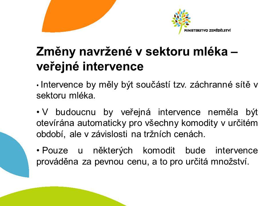 Změny navržené v sektoru mléka – veřejné intervence Intervence by měly být součástí tzv.