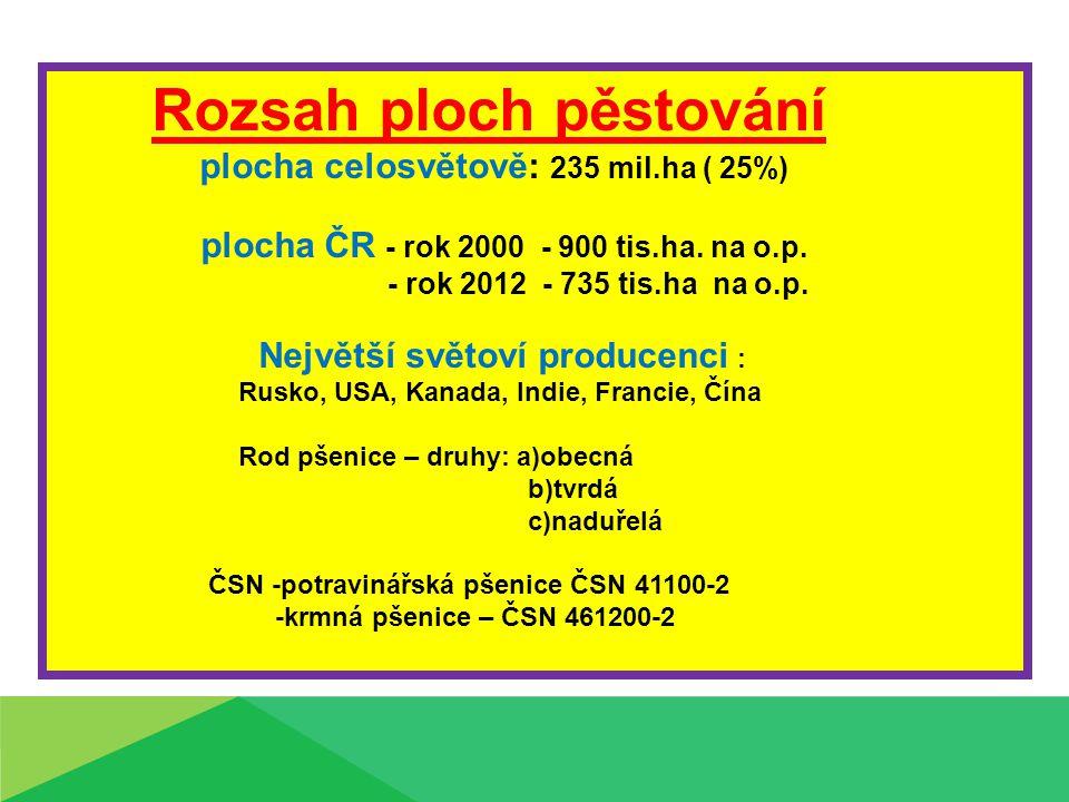 Rozsah ploch pěstování plocha celosvětově: 235 mil.ha ( 25%) plocha ČR - rok 2000 - 900 tis.ha. na o.p. - rok 2012 - 735 tis.ha na o.p. Největší světo