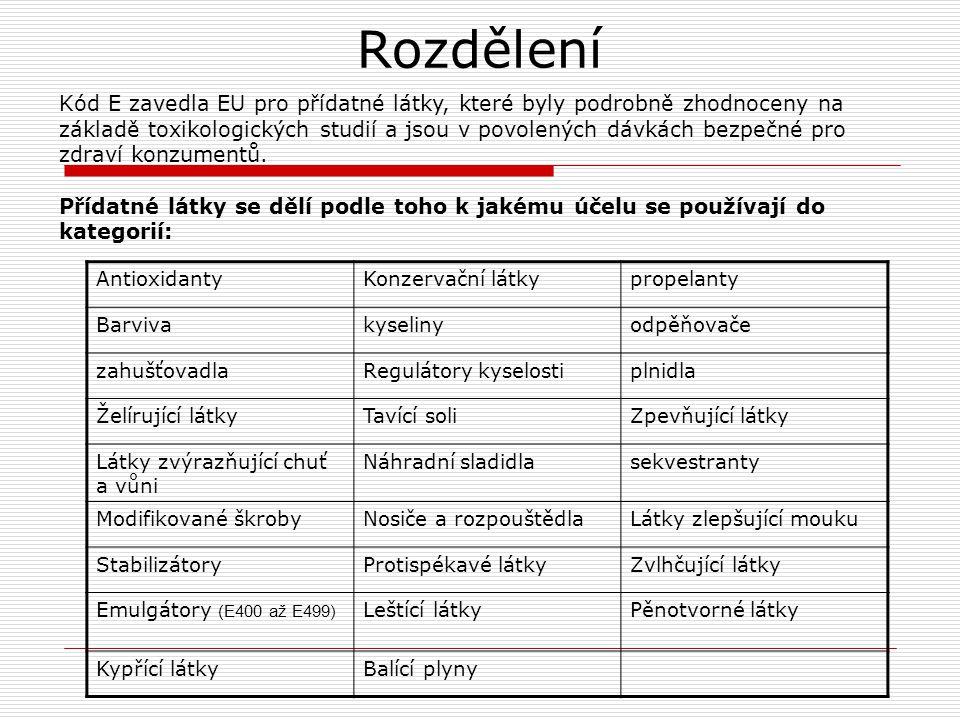 Rozdělení AntioxidantyKonzervační látkypropelanty Barvivakyselinyodpěňovače zahušťovadlaRegulátory kyselostiplnidla Želírující látkyTavící soliZpevňuj