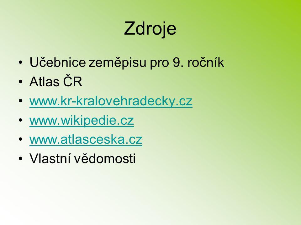 Zdroje Učebnice zeměpisu pro 9. ročník Atlas ČR www.kr-kralovehradecky.cz www.wikipedie.cz www.atlasceska.cz Vlastní vědomosti