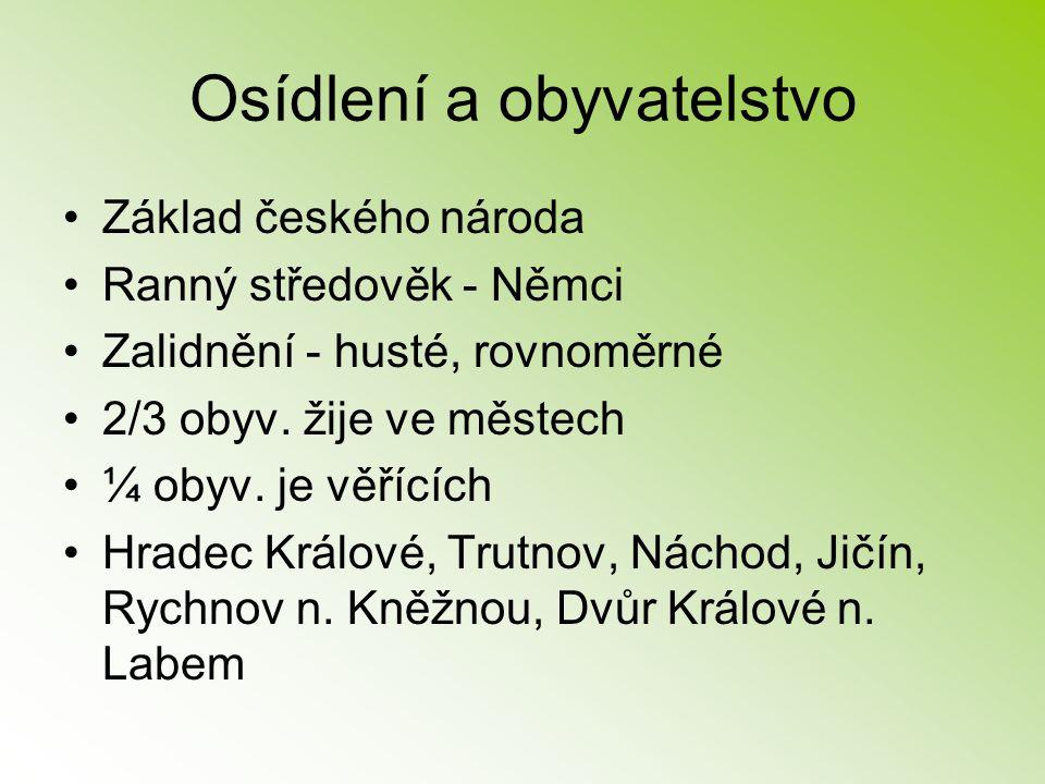 Osídlení a obyvatelstvo Základ českého národa Ranný středověk - Němci Zalidnění - husté, rovnoměrné 2/3 obyv. žije ve městech ¼ obyv. je věřících Hrad