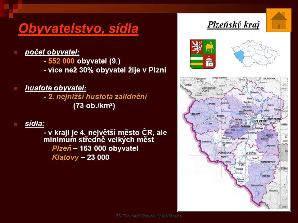 Obyvatelstvo, sídla počet obyvatel: - 552 000 obyvatel (9.) - více než 30% obyvatel žije v Plzni hustota obyvatel: 2. nejnižší hustota zalidnění - 2.