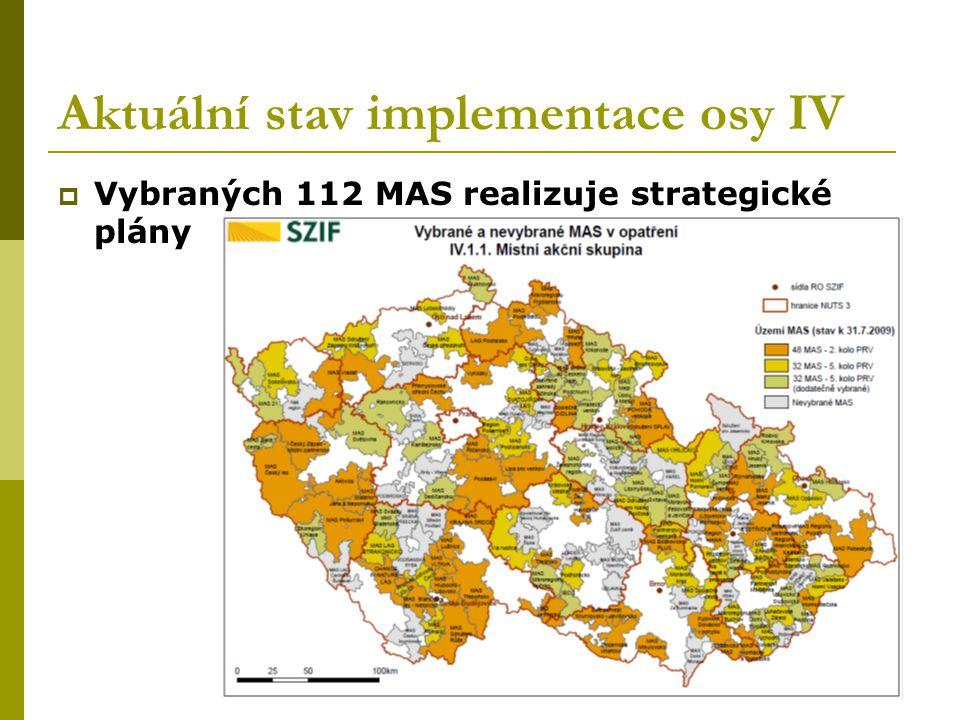 Aktuální stav implementace osy IV  Vybraných 112 MAS realizuje strategické plány