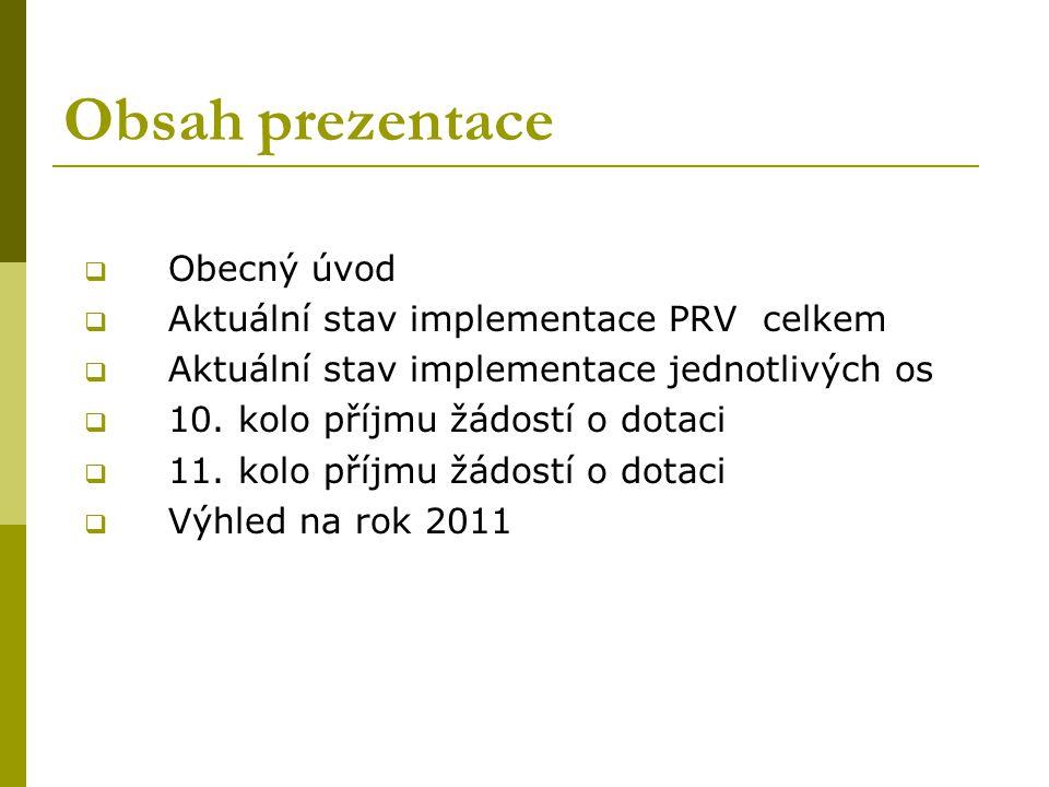 Obsah prezentace  Obecný úvod  Aktuální stav implementace PRV celkem  Aktuální stav implementace jednotlivých os  10.
