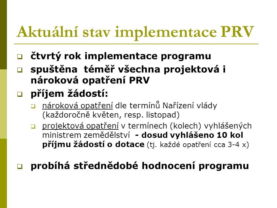 Aktuální stav implementace PRV  čtvrtý rok implementace programu  spuštěna téměř všechna projektová i nároková opatření PRV  příjem žádostí:  nároková opatření dle termínů Nařízení vlády (každoročně květen, resp.