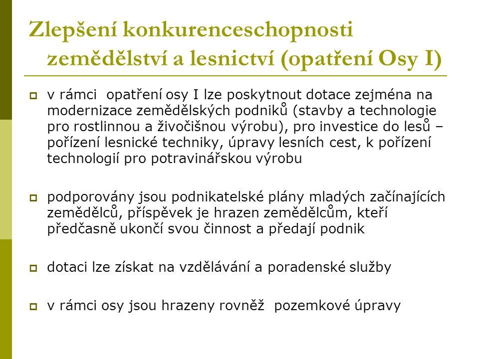 Aktuální stav implementace osy I počet zaregistrovaných projektů cca 13 tisíc v celkové částce 23,6 mld.