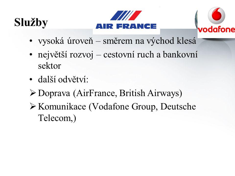 Služby vysoká úroveň – směrem na východ klesá největší rozvoj – cestovní ruch a bankovní sektor další odvětví:  Doprava (AirFrance, British Airways)  Komunikace (Vodafone Group, Deutsche Telecom,)