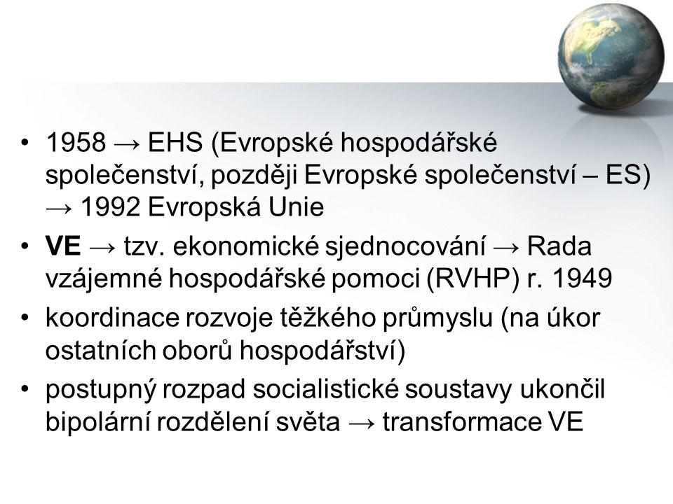 1958 → EHS (Evropské hospodářské společenství, později Evropské společenství – ES) → 1992 Evropská Unie VE → tzv. ekonomické sjednocování → Rada vzáje