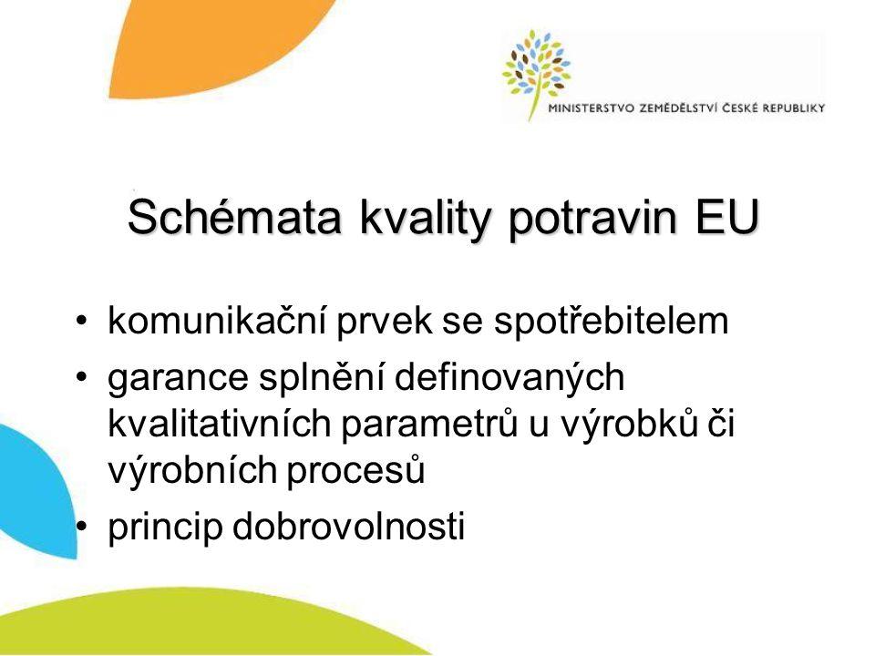 Schémata kvality potravin EU Schémata kvality potravin EU komunikační prvek se spotřebitelem garance splnění definovaných kvalitativních parametrů u výrobků či výrobních procesů princip dobrovolnosti