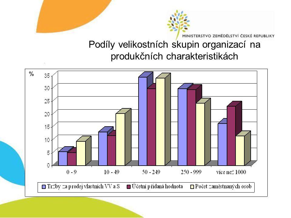 Prováděcí pravidla – mléčné výrobky Nařízení č.760/2008 Čl.