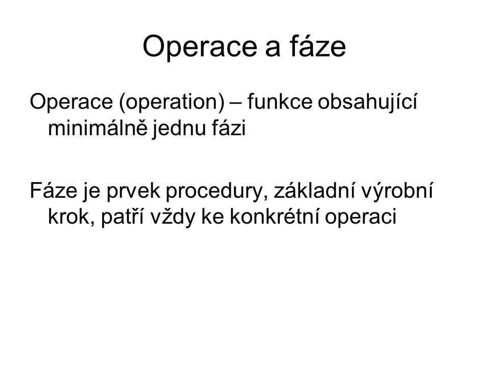 Operace a fáze Operace (operation) – funkce obsahující minimálně jednu fázi Fáze je prvek procedury, základní výrobní krok, patří vždy ke konkrétní op