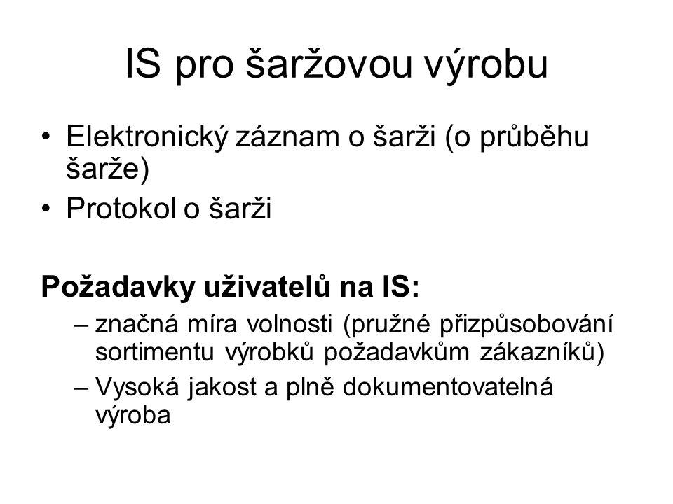 IS pro šaržovou výrobu Elektronický záznam o šarži (o průběhu šarže) Protokol o šarži Požadavky uživatelů na IS: –značná míra volnosti (pružné přizpůs