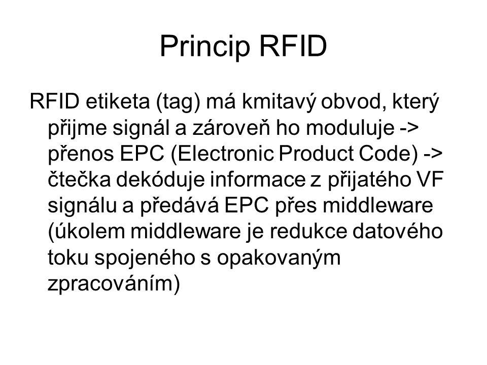 Princip RFID RFID etiketa (tag) má kmitavý obvod, který přijme signál a zároveň ho moduluje -> přenos EPC (Electronic Product Code) -> čtečka dekóduje informace z přijatého VF signálu a předává EPC přes middleware (úkolem middleware je redukce datového toku spojeného s opakovaným zpracováním)