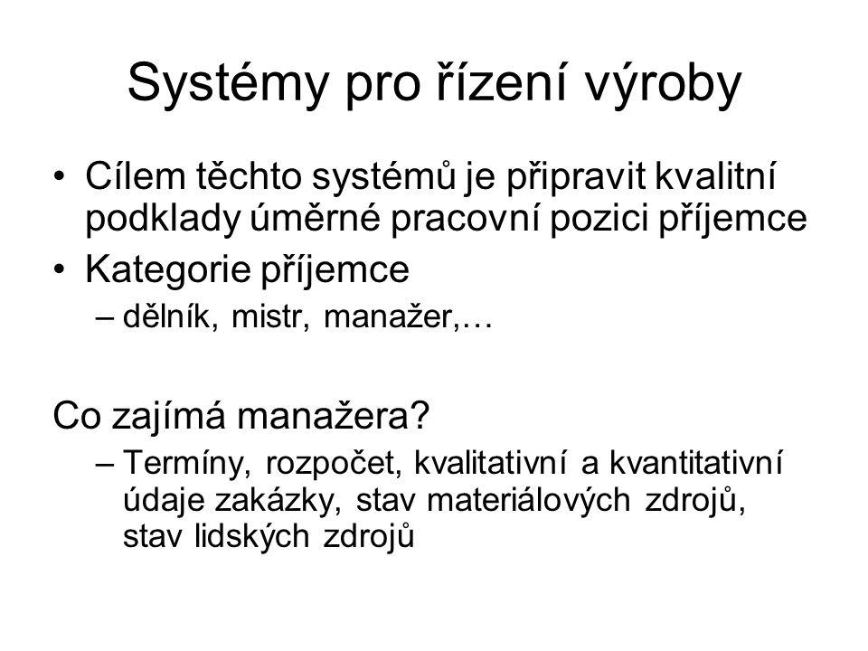 Systémy pro řízení výroby Cílem těchto systémů je připravit kvalitní podklady úměrné pracovní pozici příjemce Kategorie příjemce –dělník, mistr, manaž