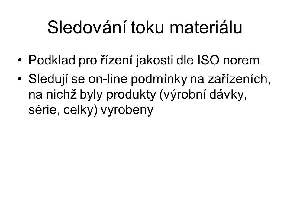 Sledování toku materiálu Podklad pro řízení jakosti dle ISO norem Sledují se on-line podmínky na zařízeních, na nichž byly produkty (výrobní dávky, série, celky) vyrobeny
