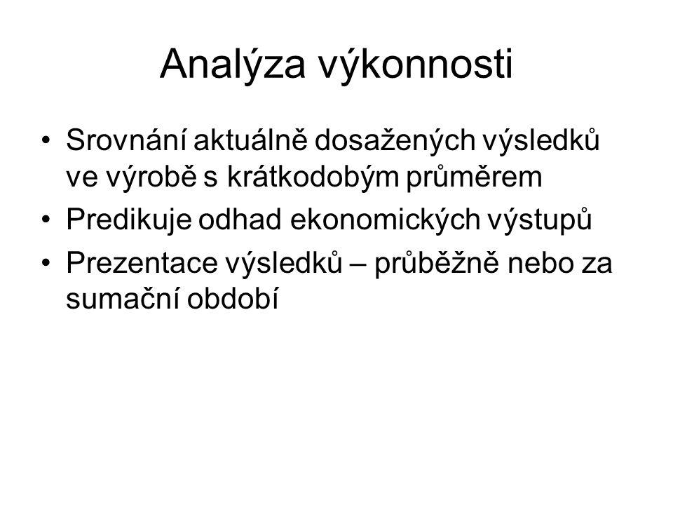 Analýza výkonnosti Srovnání aktuálně dosažených výsledků ve výrobě s krátkodobým průměrem Predikuje odhad ekonomických výstupů Prezentace výsledků – p
