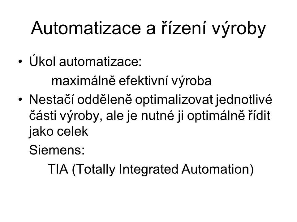 Automatizace a řízení výroby Úkol automatizace: maximálně efektivní výroba Nestačí odděleně optimalizovat jednotlivé části výroby, ale je nutné ji optimálně řídit jako celek Siemens: TIA (Totally Integrated Automation)