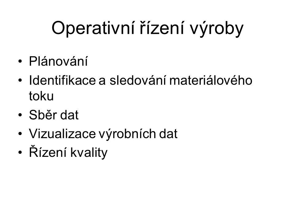 MES systémy - funkce