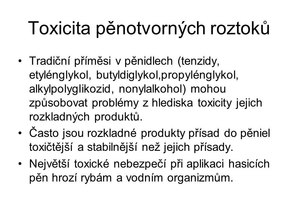 Toxicita pěnotvorných roztoků Tradiční příměsi v pěnidlech (tenzidy, etylénglykol, butyldiglykol,propylénglykol, alkylpolyglikozid, nonylalkohol) mohou způsobovat problémy z hlediska toxicity jejich rozkladných produktů.