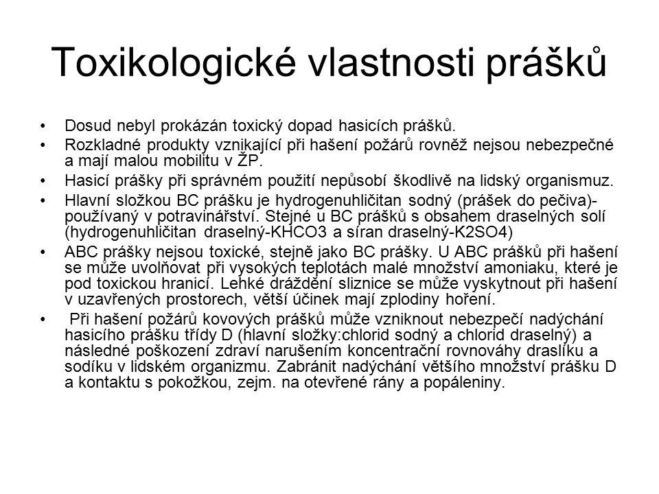 Toxikologické vlastnosti prášků Dosud nebyl prokázán toxický dopad hasicích prášků. Rozkladné produkty vznikající při hašení požárů rovněž nejsou nebe