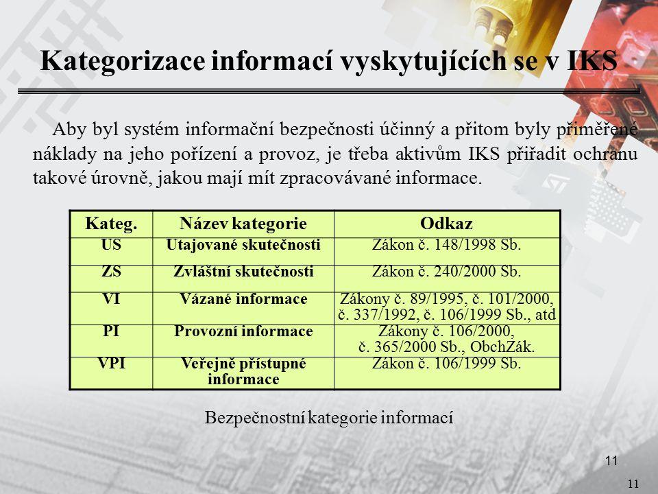11 Kategorizace informací vyskytujících se v IKS Aby byl systém informační bezpečnosti účinný a přitom byly přiměřené náklady na jeho pořízení a provoz, je třeba aktivům IKS přiřadit ochranu takové úrovně, jakou mají mít zpracovávané informace.