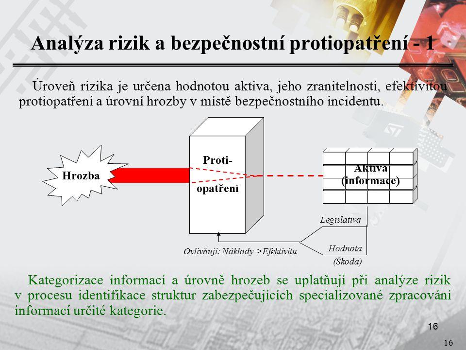 16 Analýza rizik a bezpečnostní protiopatření - 1 Úroveň rizika je určena hodnotou aktiva, jeho zranitelností, efektivitou protiopatření a úrovní hrozby v místě bezpečnostního incidentu.