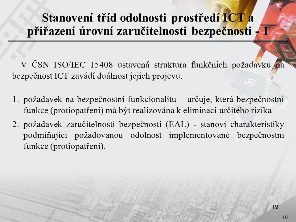 19 Stanovení tříd odolnosti prostředí ICT a přiřazení úrovní zaručitelnosti bezpečnosti - 1 V ČSN ISO/IEC 15408 ustavená struktura funkčních požadavků na bezpečnost ICT zavádí duálnost jejich projevu.