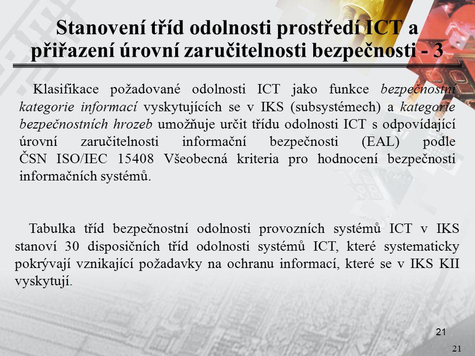 21 Stanovení tříd odolnosti prostředí ICT a přiřazení úrovní zaručitelnosti bezpečnosti - 3 Klasifikace požadované odolnosti ICT jako funkce bezpečnostní kategorie informací vyskytujících se v IKS (subsystémech) a kategorie bezpečnostních hrozeb umožňuje určit třídu odolnosti ICT s odpovídající úrovní zaručitelnosti informační bezpečnosti (EAL) podle ČSN ISO/IEC 15408 Všeobecná kriteria pro hodnocení bezpečnosti informačních systémů.
