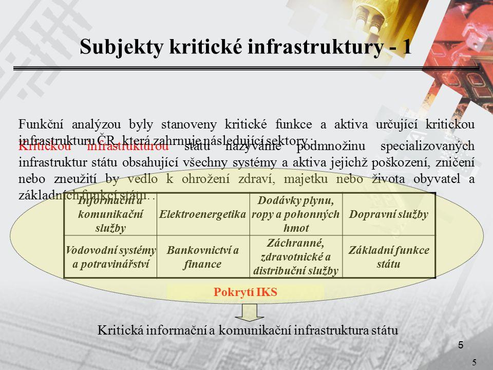 6 6 Subjekty kritické infrastruktury - 2 Subjektem kritické infrastruktury může být každý právní subjekt výše uvedených sektorů jehož činnost má v předem určeném rozsahu (oblasti) významný vliv na základní funkce státu, nebo zájmy společnosti.