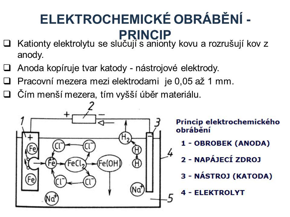 ELEKTROCHEMICKÉ OBRÁBĚNÍ - PRINCIP  Kationty elektrolytu se slučují s anionty kovu a rozrušují kov z anody.  Anoda kopíruje tvar katody - nástrojové