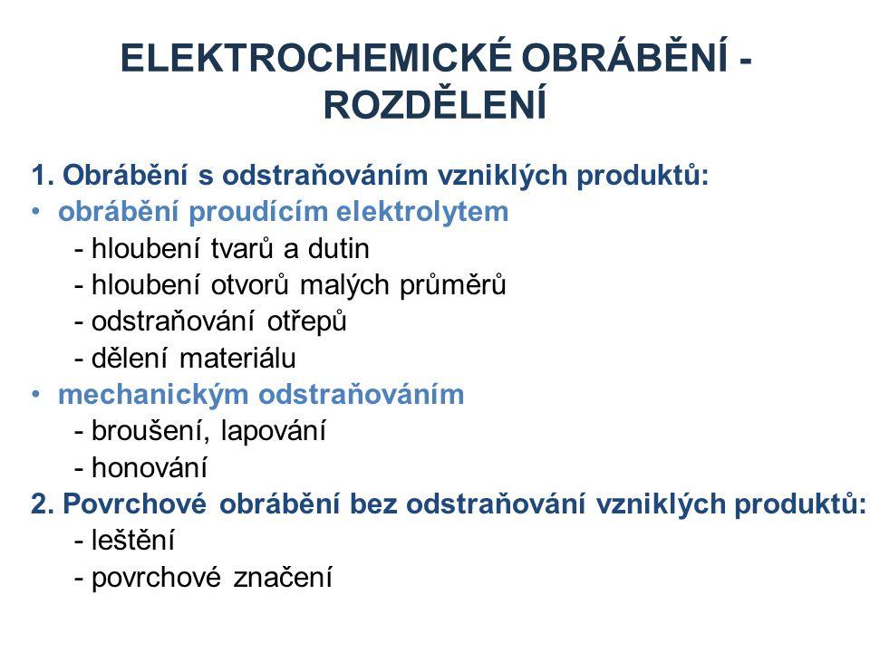 HLOUBENÍ TVARŮ A DUTIN - elektrochemické obrábění proudícím elektrolytem - nástrojová elektroda je vtlačována do povrchu materiálu rychlostí v f = 0,5 až 10 m/min podle velikosti obráběné plochy a prac.
