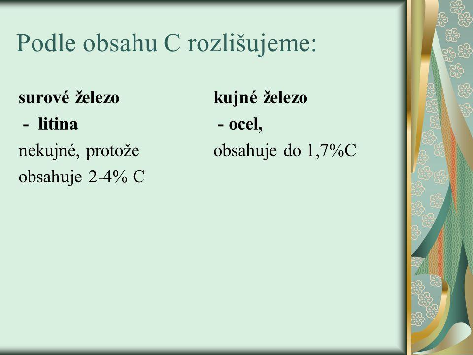 Podle obsahu C rozlišujeme: surové železo - litina nekujné, protože obsahuje 2-4% C kujné železo - ocel, obsahuje do 1,7%C
