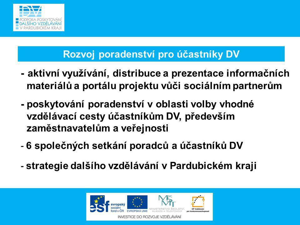 Rozvoj poradenství pro účastníky DV - aktivní využívání, distribuce a prezentace informačních materiálů a portálu projektu vůči sociálním partnerům -