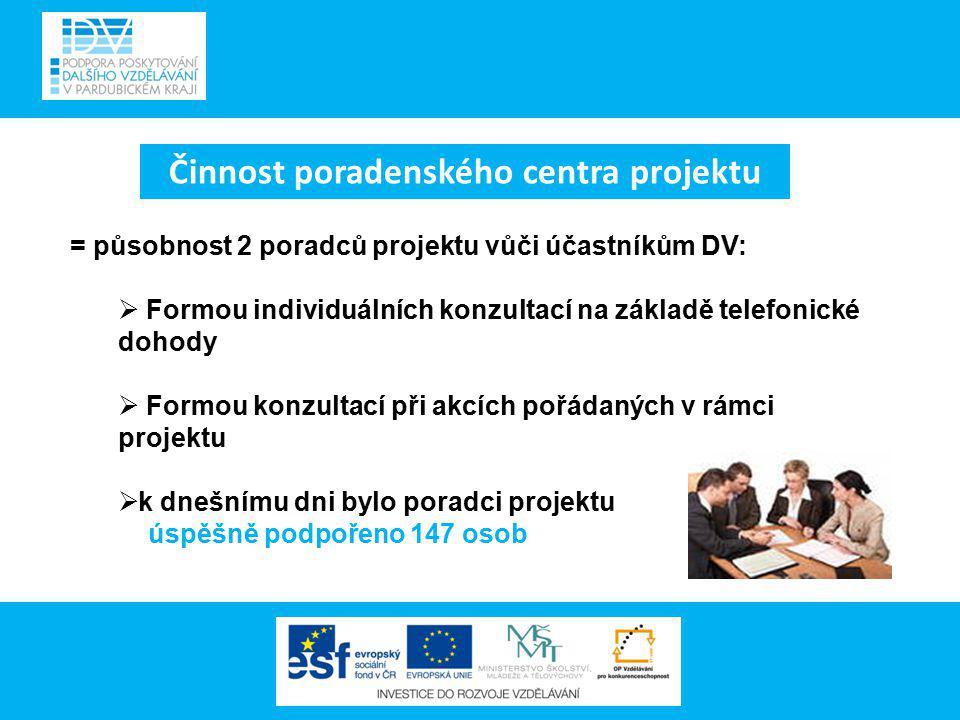 = působnost 2 poradců projektu vůči účastníkům DV:  Formou individuálních konzultací na základě telefonické dohody  Formou konzultací při akcích poř