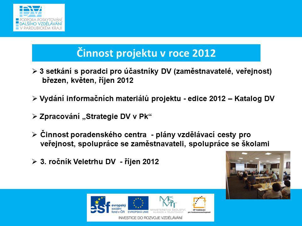  3 setkání s poradci pro účastníky DV (zaměstnavatelé, veřejnost) březen, květen, říjen 2012  Vydání informačních materiálů projektu - edice 2012 –