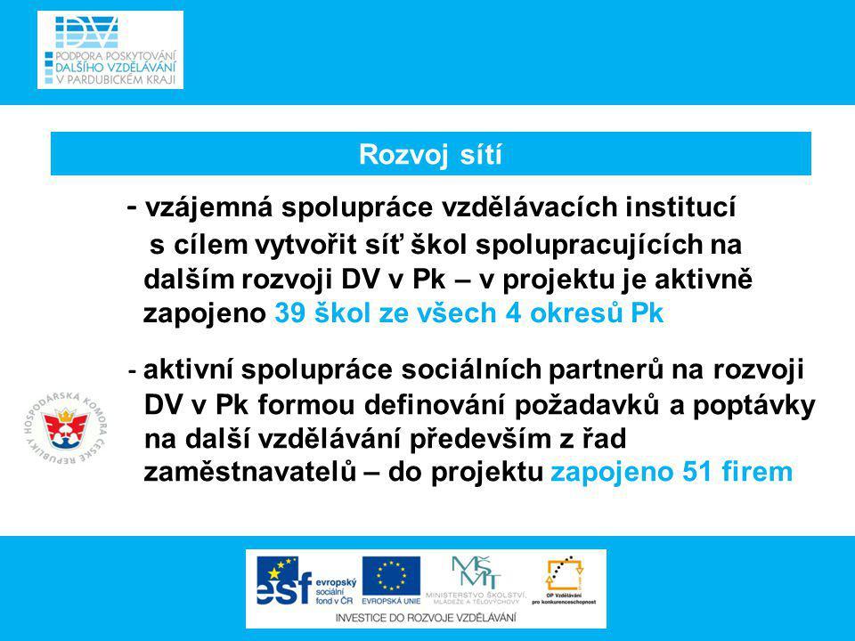 Rozvoj sítí - vzájemná spolupráce vzdělávacích institucí s cílem vytvořit síť škol spolupracujících na dalším rozvoji DV v Pk – v projektu je aktivně