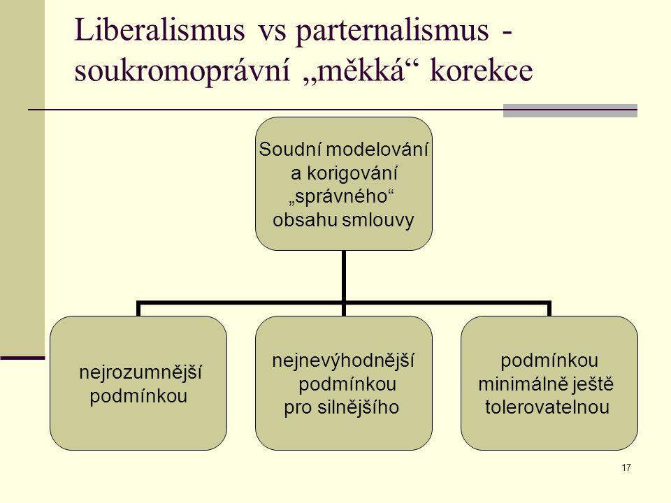 """17 Liberalismus vs parternalismus - soukromoprávní """"měkká korekce Soudní modelování a korigování """"správného obsahu smlouvy nejrozumnější podmínkou nejnevýhodnější podmínkou pro silnějšího podmínkou minimálně ještě tolerovatelnou"""