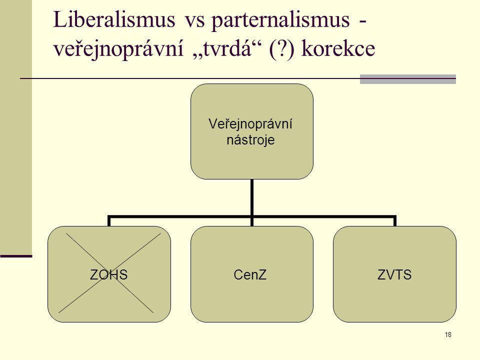 """18 Liberalismus vs parternalismus - veřejnoprávní """"tvrdá (?) korekce Veřejnoprávní nástroje ZOHSCenZZVTS"""