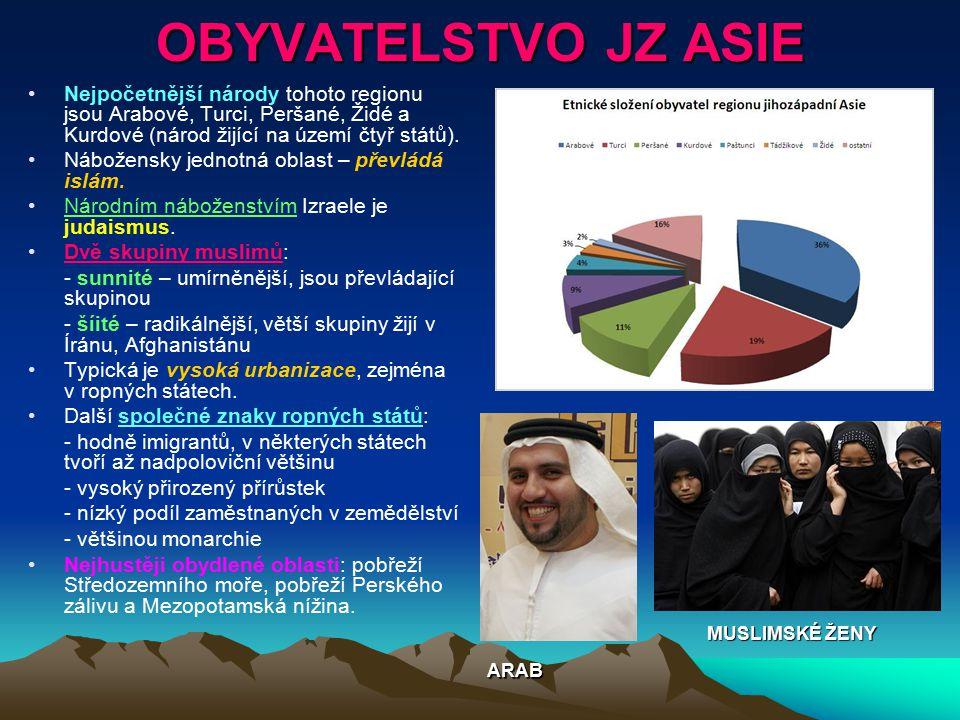 OBYVATELSTVO JZ ASIE Nejpočetnější národy tohoto regionu jsou Arabové, Turci, Peršané, Židé a Kurdové (národ žijící na území čtyř států). Nábožensky j