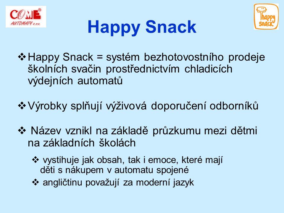 Happy Snack  Happy Snack = systém bezhotovostního prodeje školních svačin prostřednictvím chladicích výdejních automatů  Výrobky splňují výživová do
