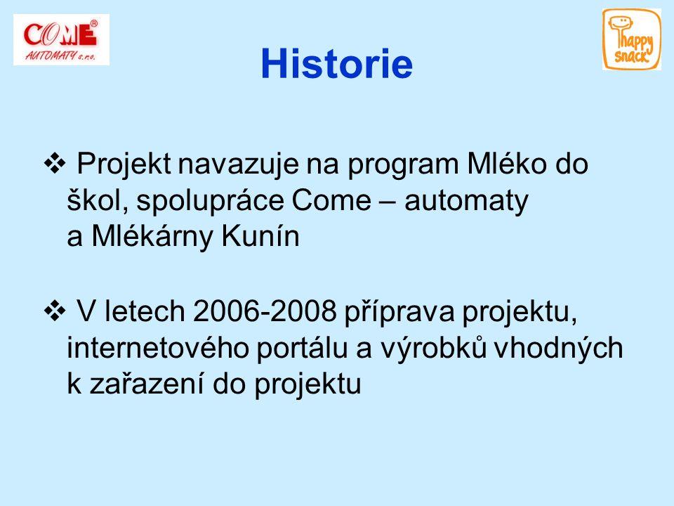 Historie  Projekt navazuje na program Mléko do škol, spolupráce Come – automaty a Mlékárny Kunín  V letech 2006-2008 příprava projektu, internetovéh