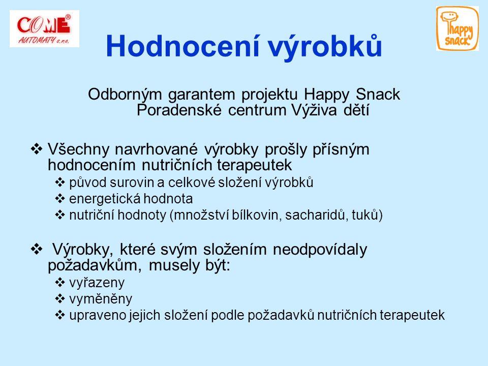 Hodnocení výrobků Odborným garantem projektu Happy Snack Poradenské centrum Výživa dětí  Všechny navrhované výrobky prošly přísným hodnocením nutričn