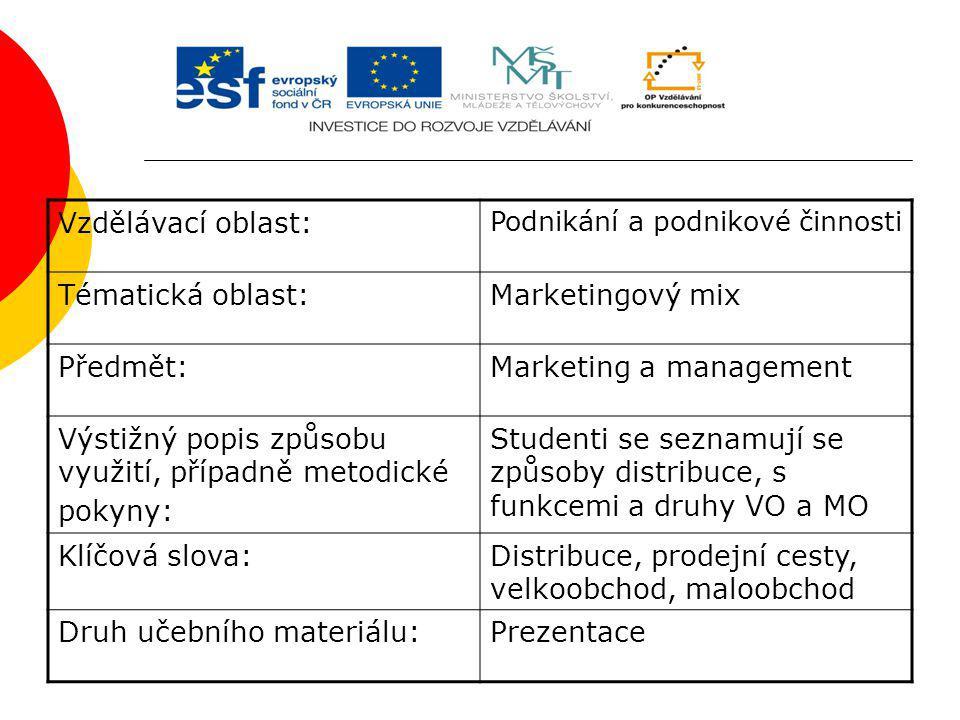 Vzdělávací oblast: Podnikání a podnikové činnosti Tématická oblast:Marketingový mix Předmět:Marketing a management Výstižný popis způsobu využití, pří